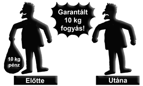 hány kalóriát kell elégetni a fogyás érdekében lirik
